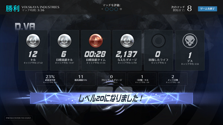 overwatch-growth-level-20