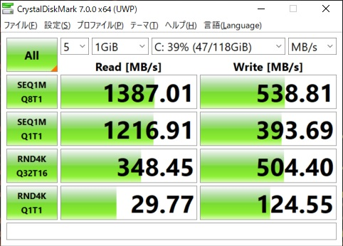 Lenovo ThinkPad 128GB M.2 2242 NVMe TLC SSDのベンチマーク